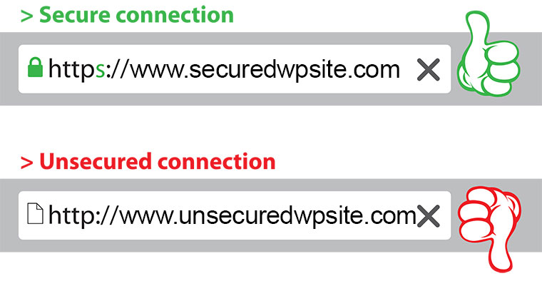 secure and unsecure connections
